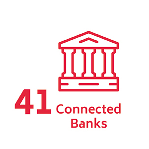 41 connected banks